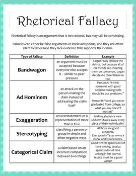 Rhetorical Fallacy Notes