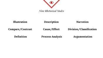Rhetorical Modes for Writing and Presenting