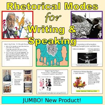 Rhetorical Modes : Exposition, Argumentation, Narration, Description