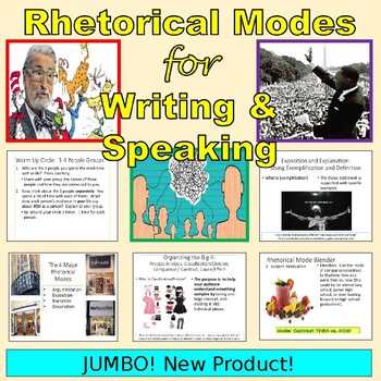 Advanced Placement English Language and Composition, Rhetorical Modes