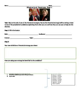 Rhetorical/Persuasive Strategies RAFT Presidential Candidate Assignment