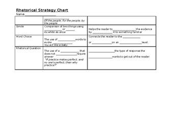 Rhetorical Strategy- Fill in the Blank