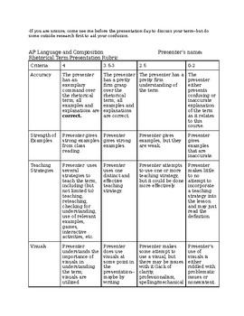 Rhetorical Term Presentation Project and Rubric
