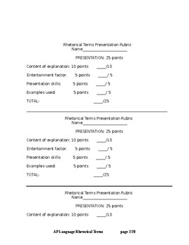 Rhetorical Terms Teaching Packet, AP English Language, pre-AP