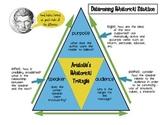Rhetorical Triangle