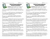 Rhetorical Triangle (Ethos, Logos, Pathos) Quick Worksheet