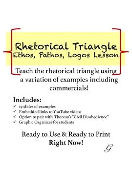 Rhetorical Triangle - Ethos Pathos Logos - Presentation Lesson