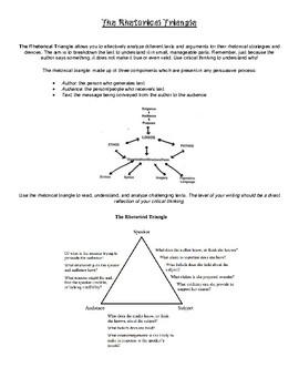 Rhetorical Triangle- Ethos, Pathos, and Logos Worksheet