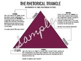 Rhetorical Triangle Handout and Graphic Organizer
