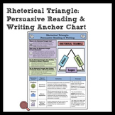 Rhetorical Triangle: Persuasive Reading & Writing Quick Reference Anchor Chart