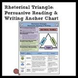 Rhetorical Triangle: Persuasive Reading & Writing Quick Re