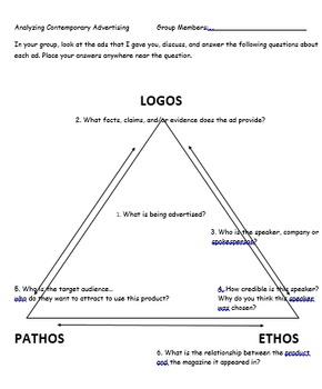 Rhetorical Triangle and Jonathan Edwards