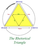 Rhetorical Triangle for Reading Analysis