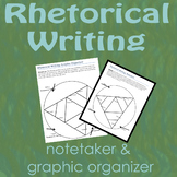 Rhetorical Writing - How and why plus graphic organizers!