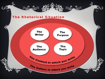 Rhetorical writing and rhetorical devices