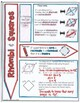 Rhombi & Squares Theorems Doodle Notes or Graphic Organizer