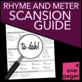 Rhyme & Meter SCANSION GUIDE HANDOUT with Metrical Feet & Metrical Lines