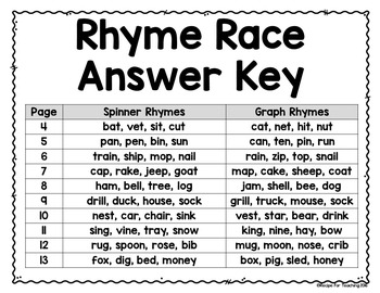 Rhyme Race - A Fun Rhyming Game