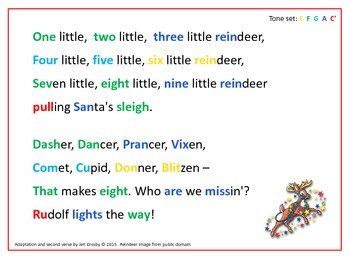 Rhymes and Chimes for Christmas Time - Five Poetry-to-Song Activities for Bells