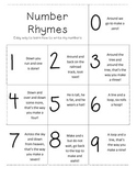 Rhymes to help you learn your numbers, how to write your numbers