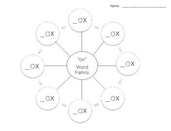 Rhyming Word Family Word Webs