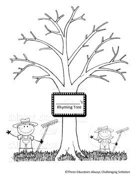 Rhyming Word Tree Sort