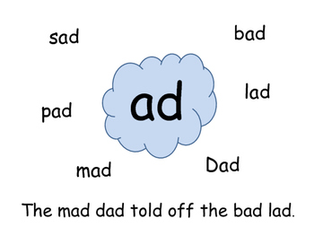 Rhyming word cloud posters