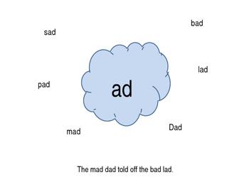 Rhyming word clouds