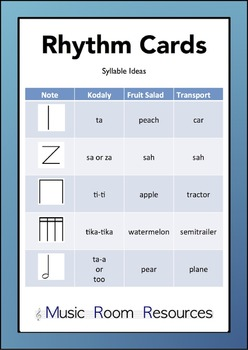 Rhythm Cards Mega Pack - Kodaly Notation