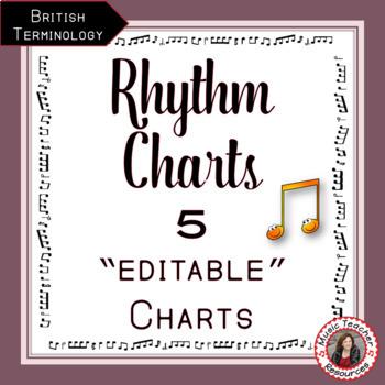 Rhythm Chart Set: British Terminology