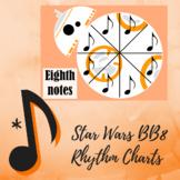 """Rhythm Charts - """"Star Wars"""" Edition"""