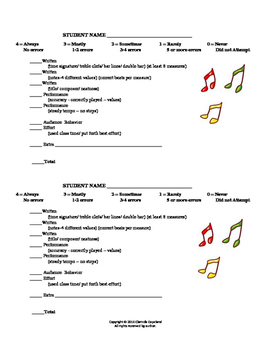 Rhythm Composition Guidelines and Grading Rubric