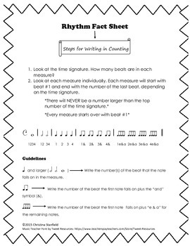 Rhythm Fact Sheet- Steps for Writing in Counting