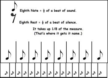Rhythm Flip Chart