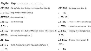 Rhythm Football Level 5: 2 Sixteenths-Eighth