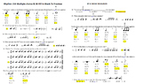 Rhythm 153 Multiple Choice Master List