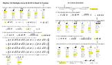 Rhythm 153 Multiple Choice Master List