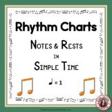 Music Rhythm Charts: Notes and Rests Anchor Charts