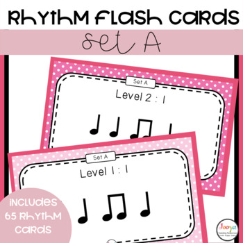 Rhythm Patterns for Musicians - Set A