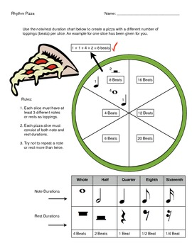 FREE: Rhythm Pizza