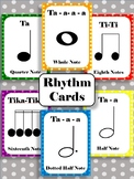 Rhythm Posters