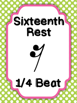 Rhythm Posters - Polka Dot Themed