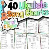 50 Ukulele Song Charts -  Songs in Multiple Keys - Strum P