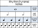 Rhythm Charts: Rhythm Value Charts/Music Poster: Free Download