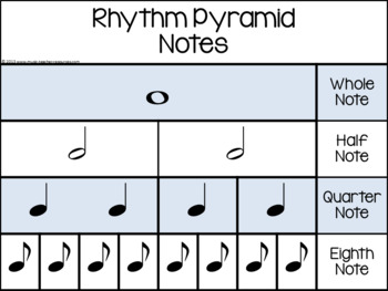 Music Rhythm Charts Notes And Rests Value Chartsposter Tpt