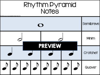 Image Result For Basic Piano Music Theory Pdf