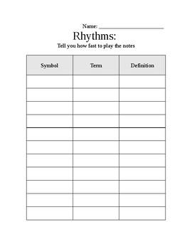 Rhythm Review Worksheet