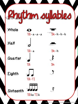 Rhythm Syllable Chart Variations FREEBIE!