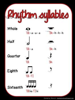 Rhythm Syllable Chart Variations (Solid) FREEBIE!