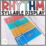Rhythm Syllable Display EDITABLE